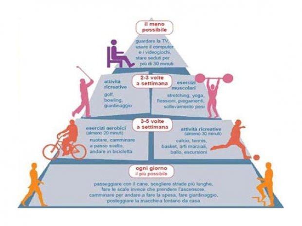 Diabete, lo sport prescritto come se fosse un farmaco