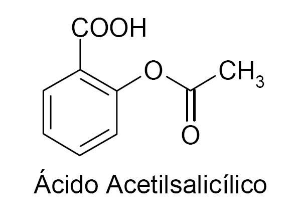 Curare un'infiammazione con i FANS. Il ruolo dell'Aspirina