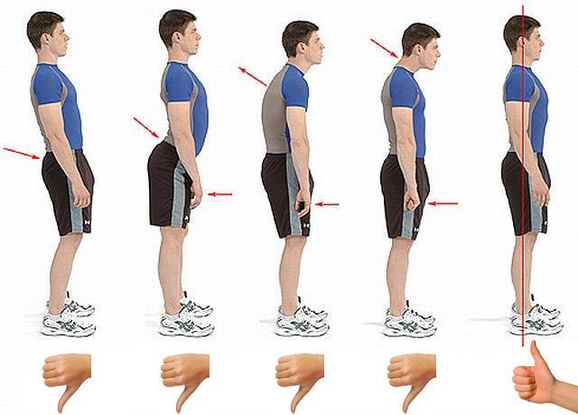 Consigli per evitare una cattiva postura