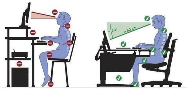 Come assumere una postura corretta davanti al computer