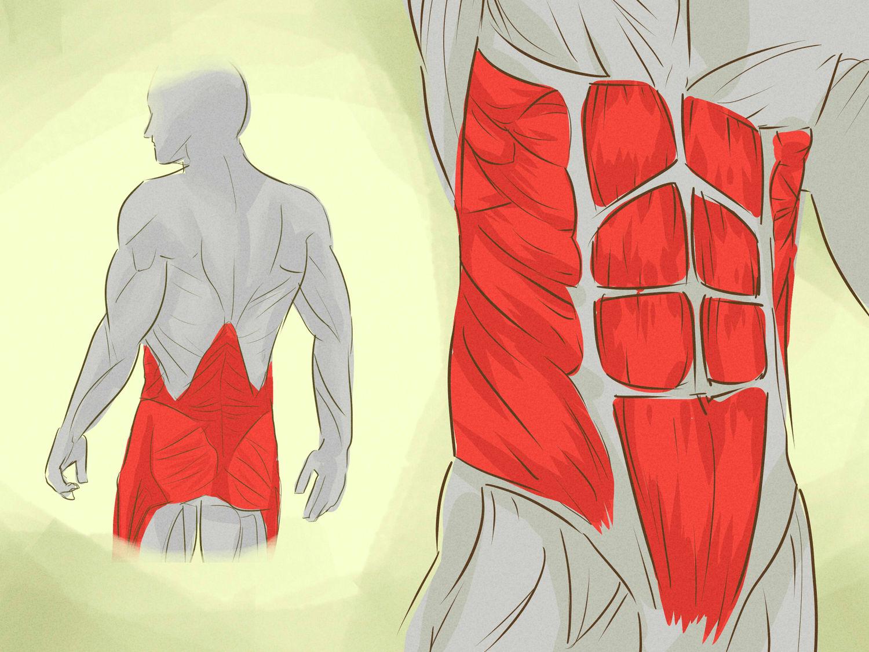 Allena il core per prevenire i dolori