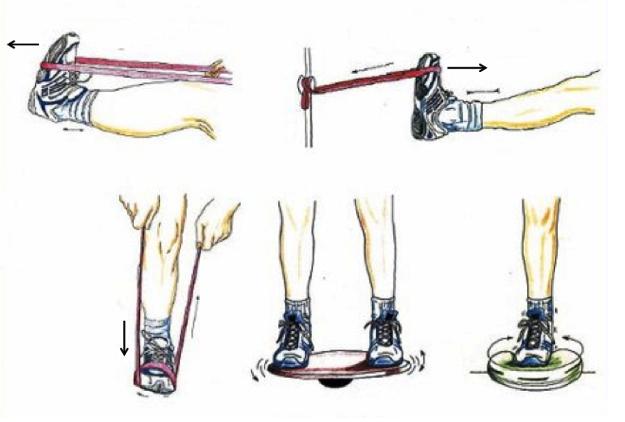 Caviglia instabile, come rinforzare i muscoli e migliorare l'equilibrio?
