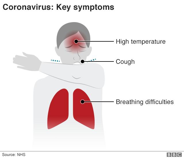 Coronavirus, Fontana: 'Penso stia iniziando la discesa'. Il 31 bandiere a mezz'asta in tutta Italia